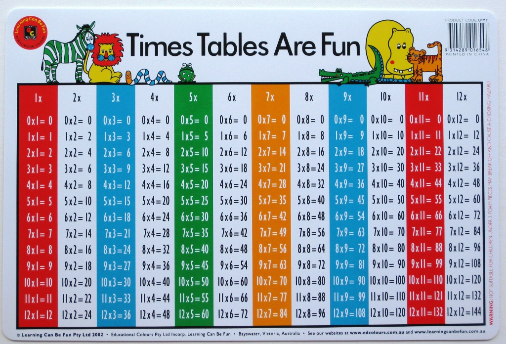 18 6 times table song times tables worksheets 2 3 4 for 10 times table song